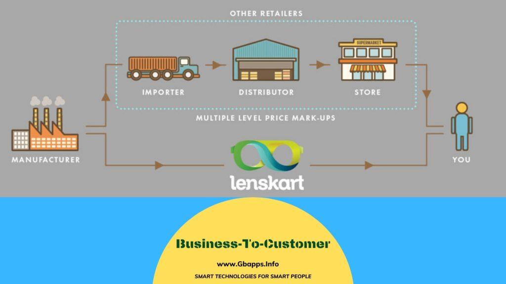 leskart business model