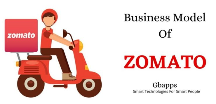 Business Model Of Zomato